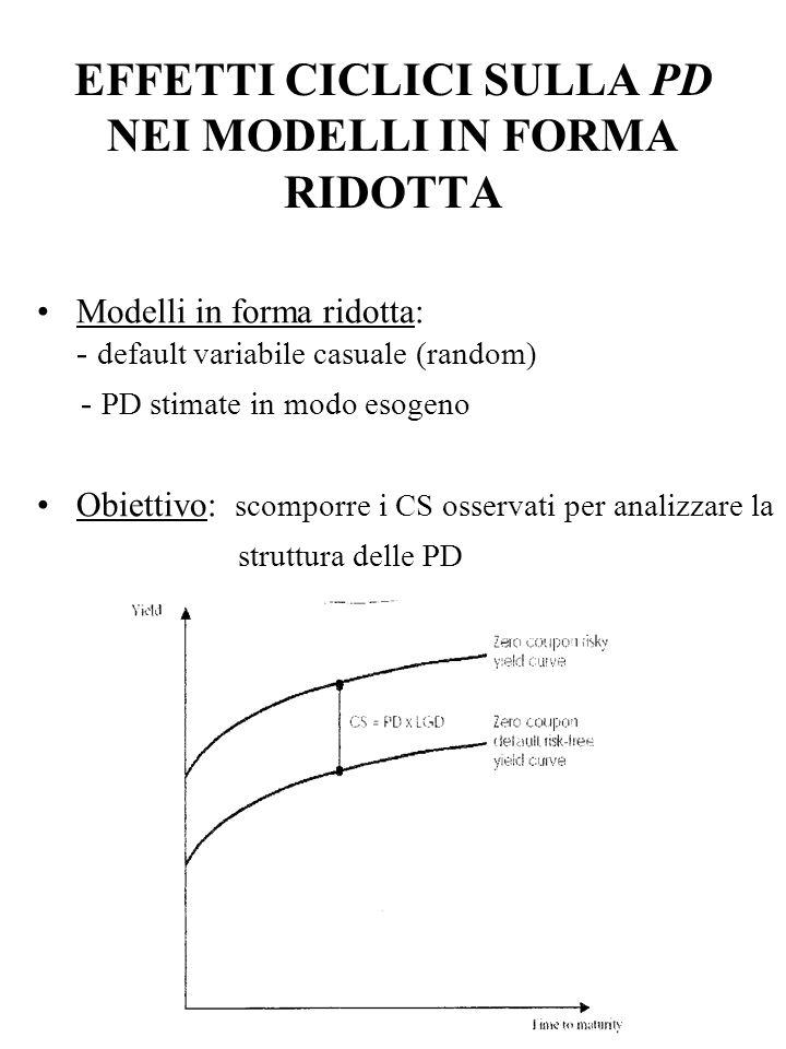 EFFETTI CICLICI SULLA PD NEI MODELLI IN FORMA RIDOTTA Modelli in forma ridotta: - default variabile casuale (random) - PD stimate in modo esogeno Obie