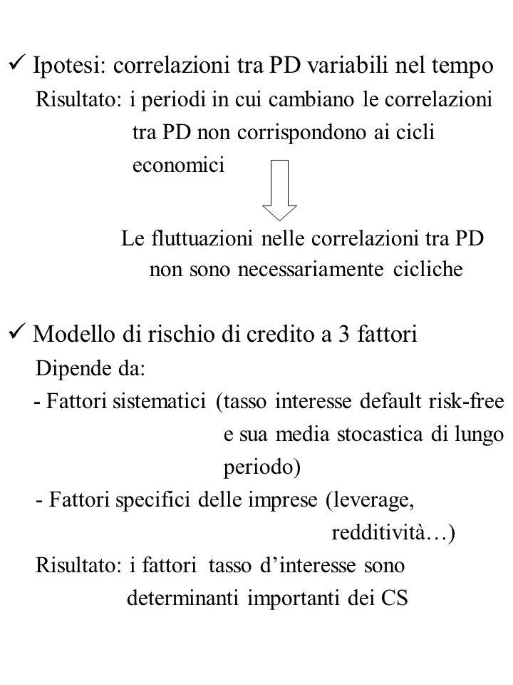 Ipotesi: correlazioni tra PD variabili nel tempo Risultato: i periodi in cui cambiano le correlazioni tra PD non corrispondono ai cicli economici Le f