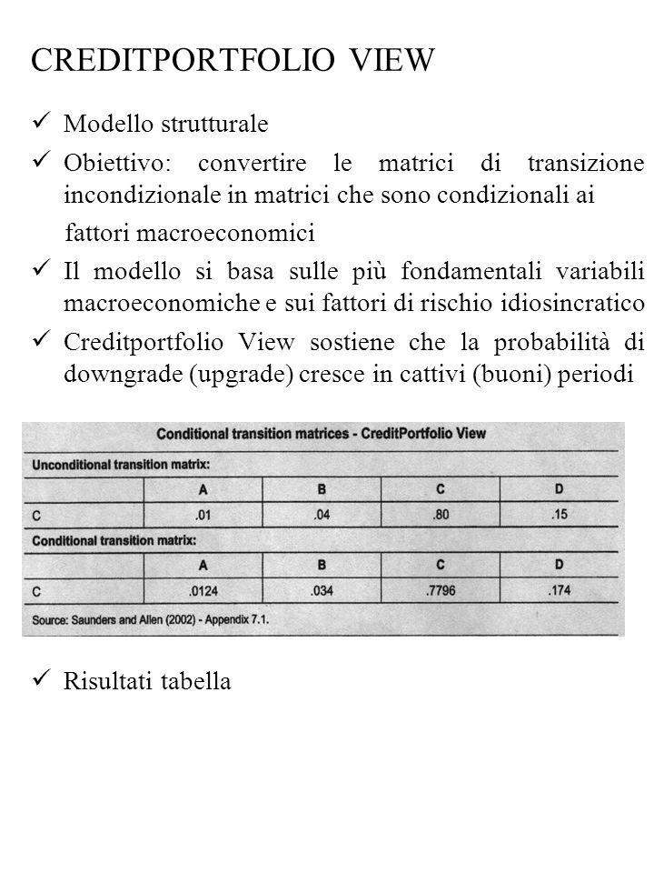 CREDITPORTFOLIO VIEW Modello strutturale Obiettivo: convertire le matrici di transizione incondizionale in matrici che sono condizionali ai fattori ma