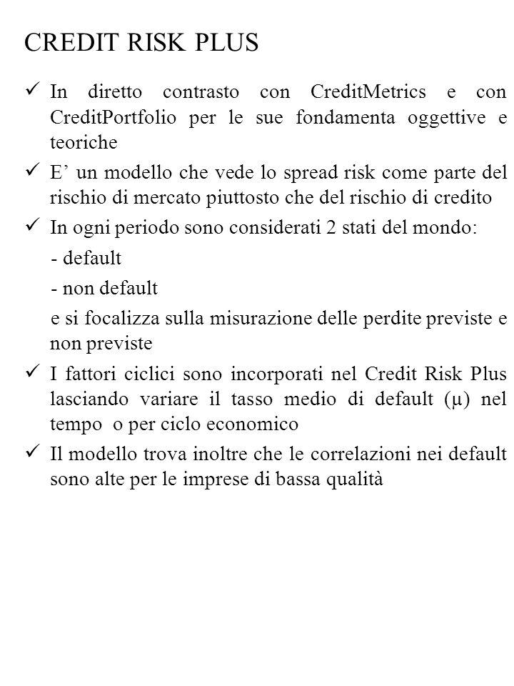 CREDIT RISK PLUS In diretto contrasto con CreditMetrics e con CreditPortfolio per le sue fondamenta oggettive e teoriche E un modello che vede lo spre