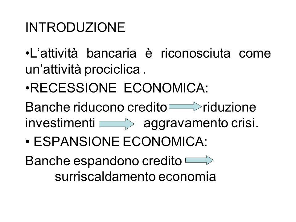 INTRODUZIONE Lattività bancaria è riconosciuta come unattività prociclica. RECESSIONE ECONOMICA: Banche riducono creditoriduzione investimentiaggravam
