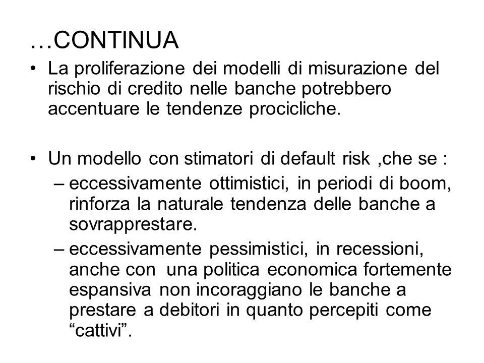 Il Comitato di Basilea propone di utilizzare un modello di rischio di credito: CREDIT METRICS per determinare i requisiti di capitale.