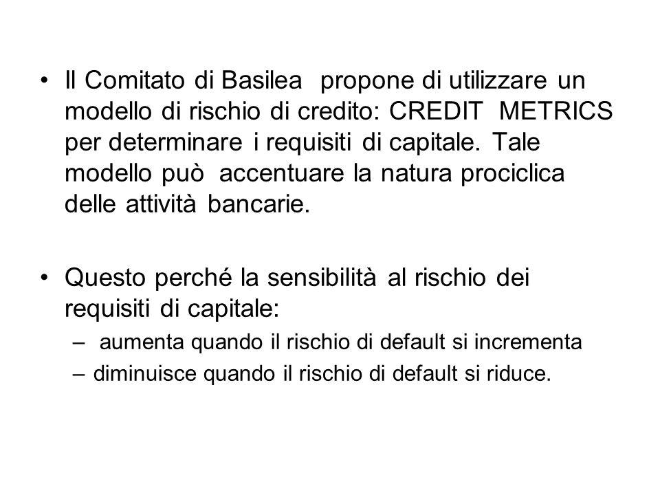 Il Comitato di Basilea propone di utilizzare un modello di rischio di credito: CREDIT METRICS per determinare i requisiti di capitale. Tale modello pu