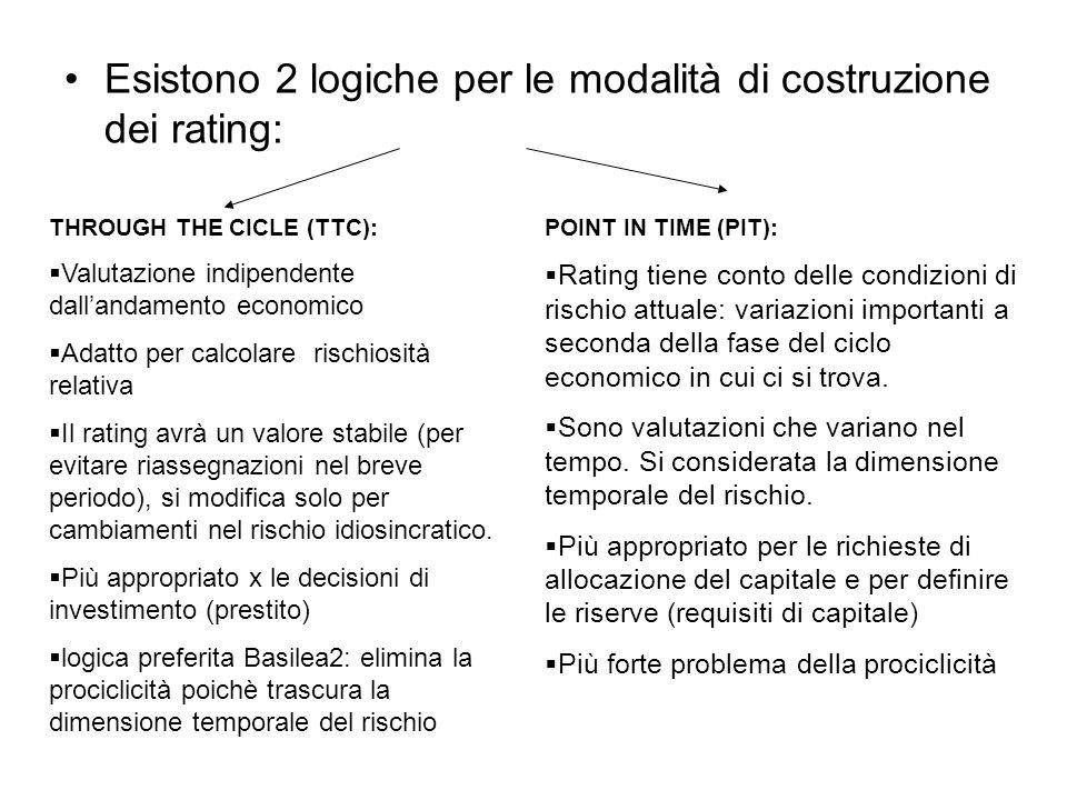 Esistono 2 logiche per le modalità di costruzione dei rating: THROUGH THE CICLE (TTC): Valutazione indipendente dallandamento economico Adatto per cal