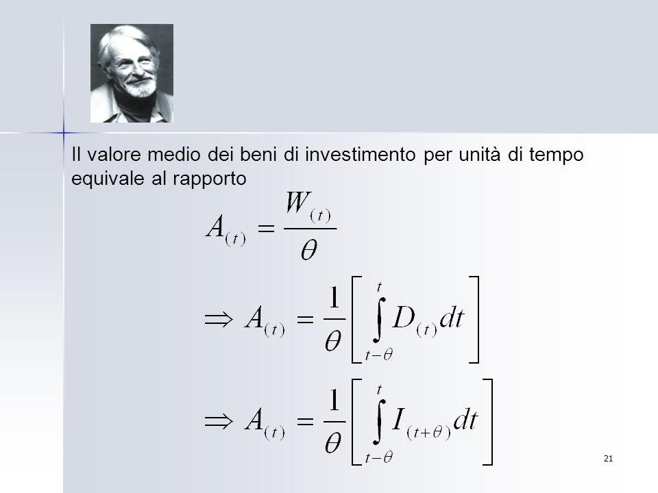 21 Il valore medio dei beni di investimento per unità di tempo equivale al rapporto