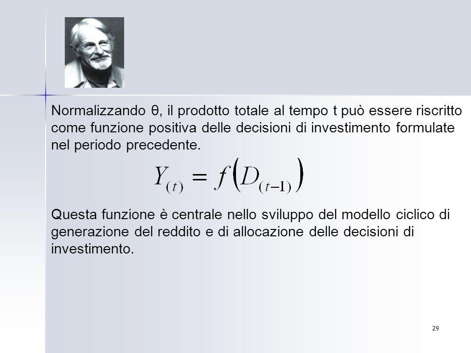 29 Normalizzando θ, il prodotto totale al tempo t può essere riscritto come funzione positiva delle decisioni di investimento formulate nel periodo pr