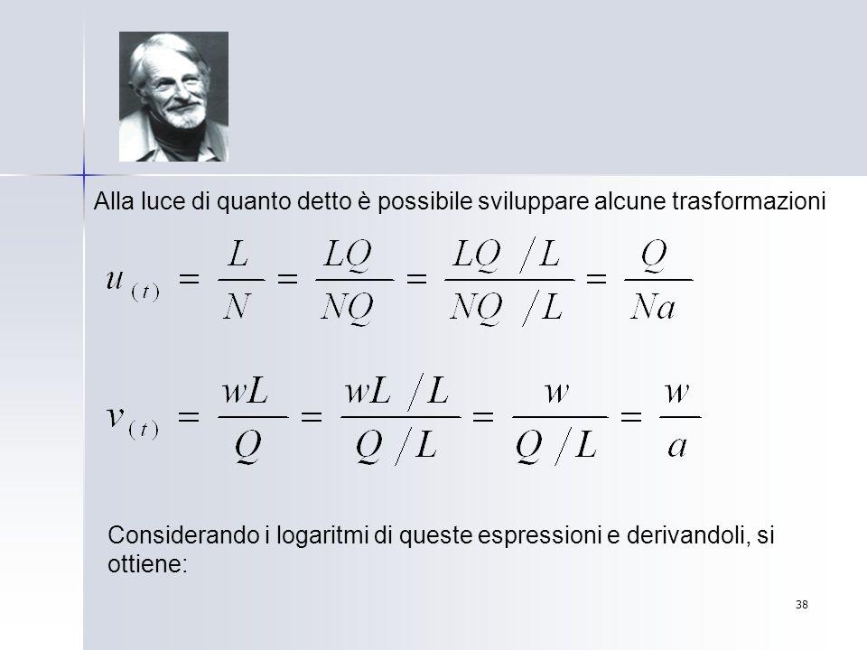 38 Alla luce di quanto detto è possibile sviluppare alcune trasformazioni Considerando i logaritmi di queste espressioni e derivandoli, si ottiene: