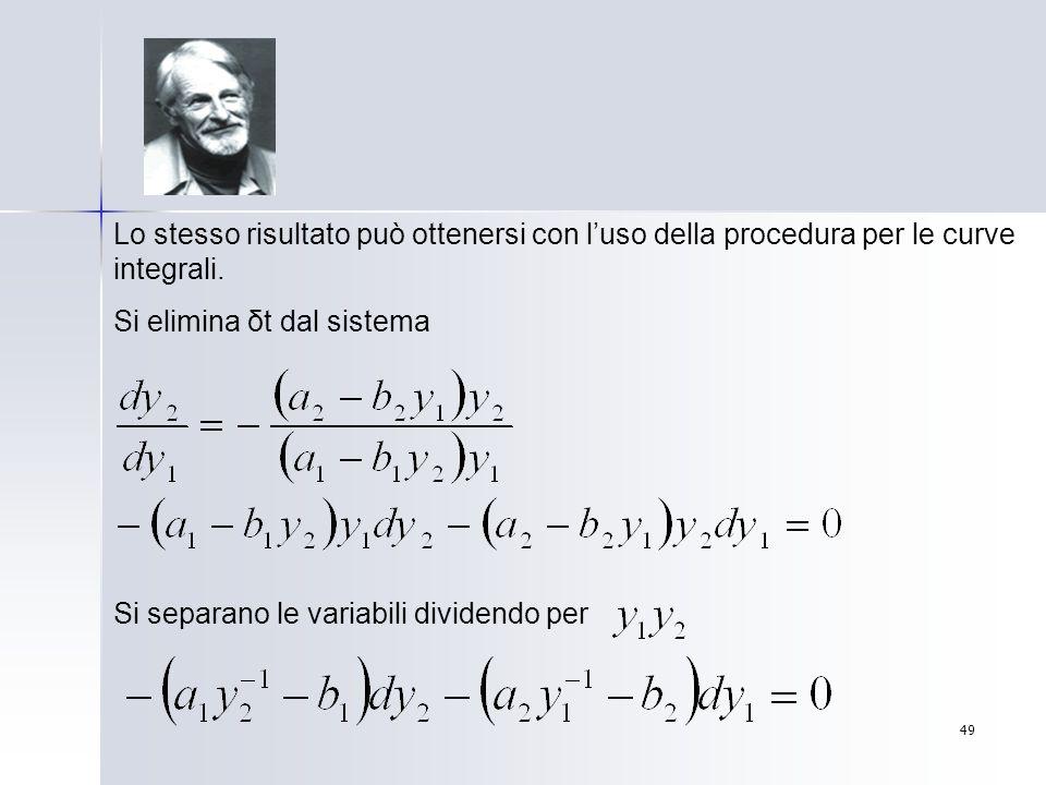49 Lo stesso risultato può ottenersi con luso della procedura per le curve integrali. Si elimina δt dal sistema Si separano le variabili dividendo per