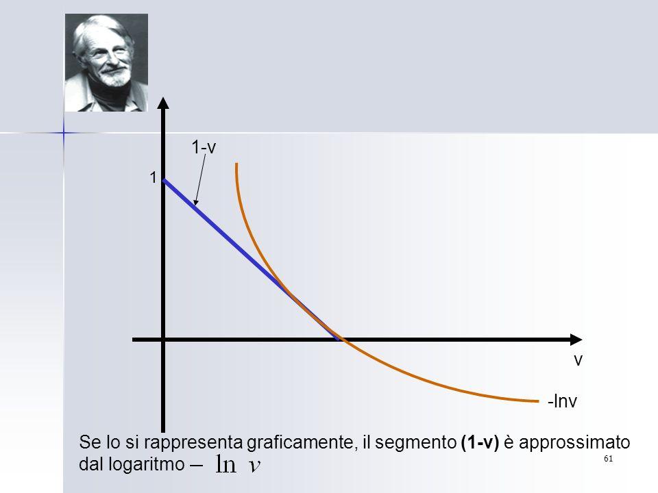 61 Se lo si rappresenta graficamente, il segmento (1-v) è approssimato dal logaritmo v 1 1-v -lnv