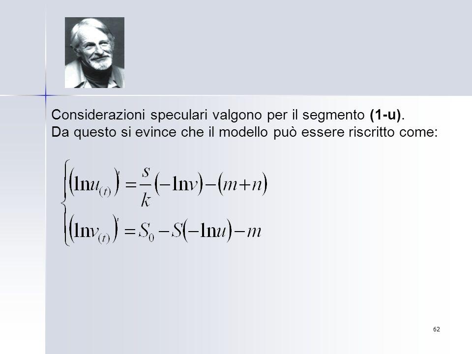 62 Considerazioni speculari valgono per il segmento (1-u). Da questo si evince che il modello può essere riscritto come: