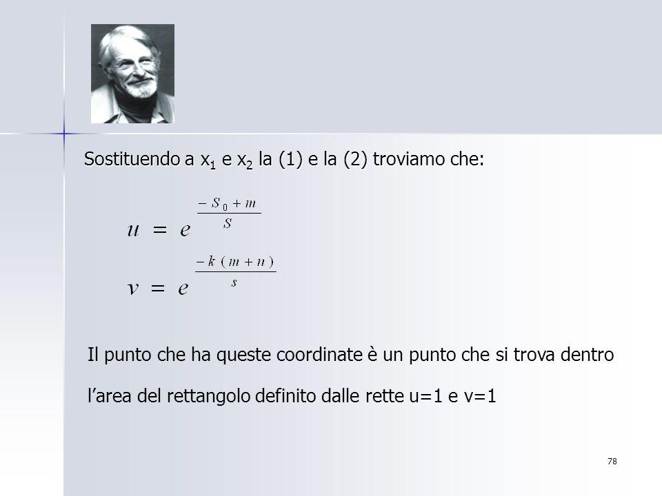 78 Sostituendo a x 1 e x 2 la (1) e la (2) troviamo che: Il punto che ha queste coordinate è un punto che si trova dentro larea del rettangolo definit