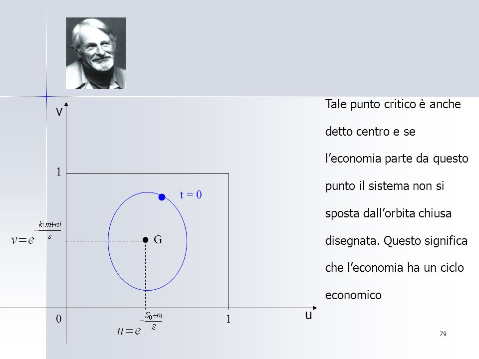 79. t = 0. G 1 10 Tale punto critico è anche detto centro e se leconomia parte da questo punto il sistema non si sposta dallorbita chiusa disegnata. Q