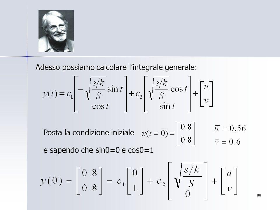 80 Adesso possiamo calcolare lintegrale generale: Posta la condizione iniziale e sapendo che sin0=0 e cos0=1