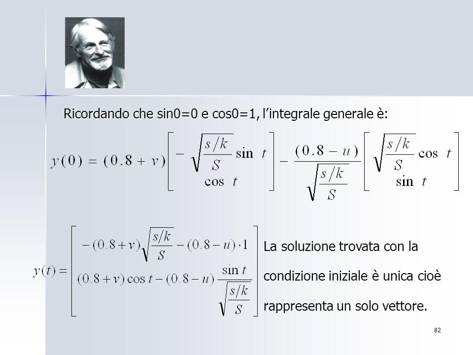 82 Ricordando che sin0=0 e cos0=1, lintegrale generale è: Ricordando che sin0=0 e cos0=1, lintegrale generale è: La soluzione trovata con la condizion