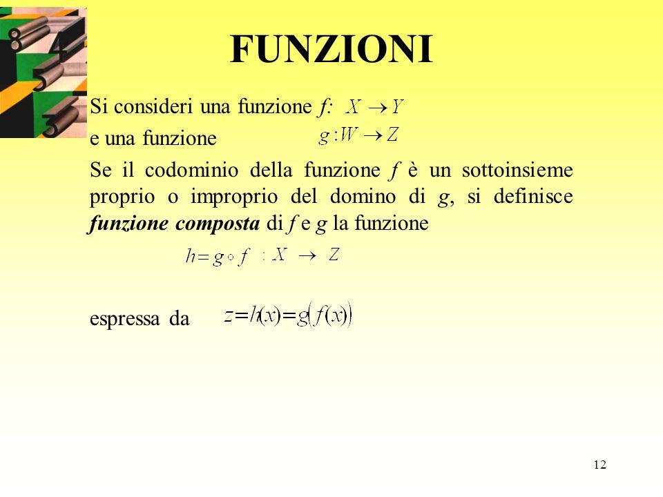 12 FUNZIONI Si consideri una funzione f: e una funzione Se il codominio della funzione f è un sottoinsieme proprio o improprio del domino di g, si def