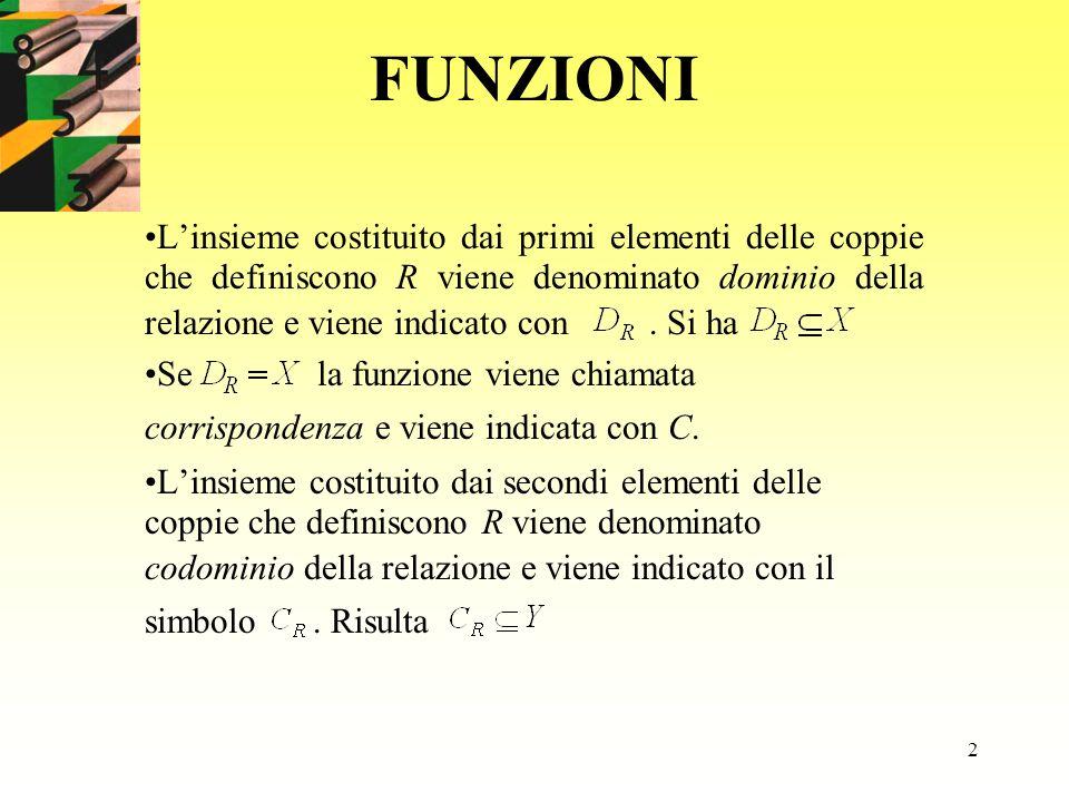 2 FUNZIONI Linsieme costituito dai primi elementi delle coppie che definiscono R viene denominato dominio della relazione e viene indicato con. Si ha