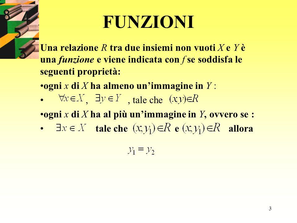 3 FUNZIONI Una relazione R tra due insiemi non vuoti X e Y è una funzione e viene indicata con f se soddisfa le seguenti proprietà: ogni x di X ha alm