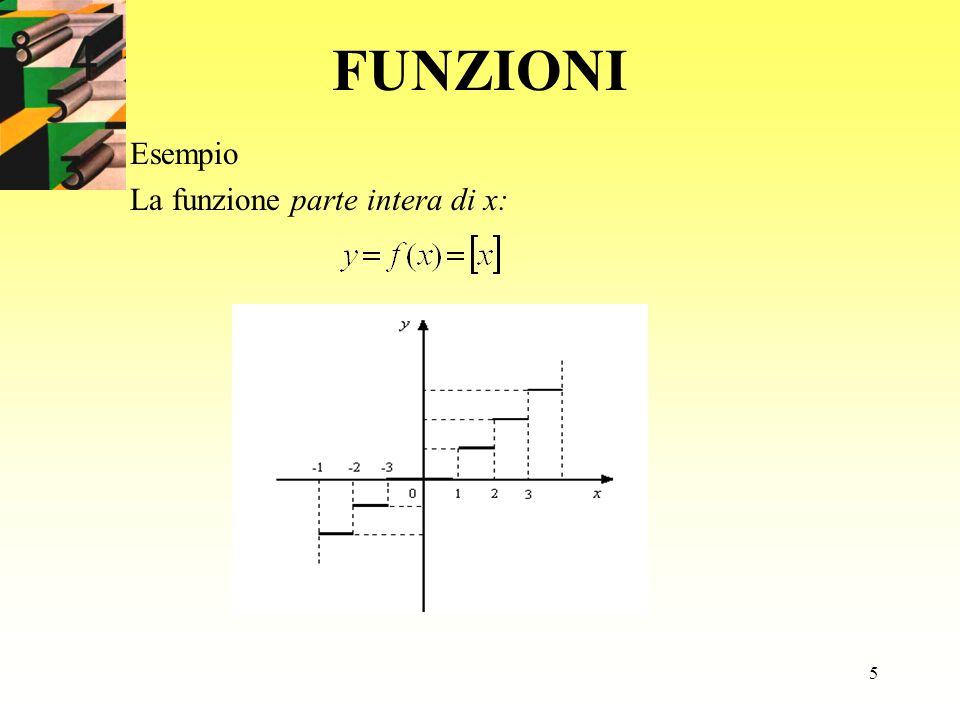 5 FUNZIONI Esempio La funzione parte intera di x: