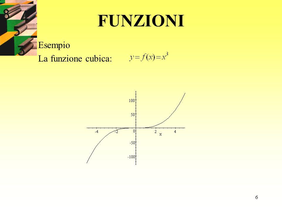 6 FUNZIONI Esempio La funzione cubica: