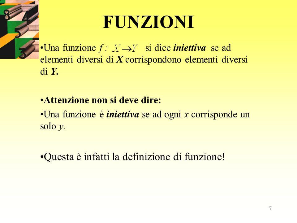 7 FUNZIONI Una funzione f : si dice iniettiva se ad elementi diversi di X corrispondono elementi diversi di Y. Attenzione non si deve dire: Una funzio