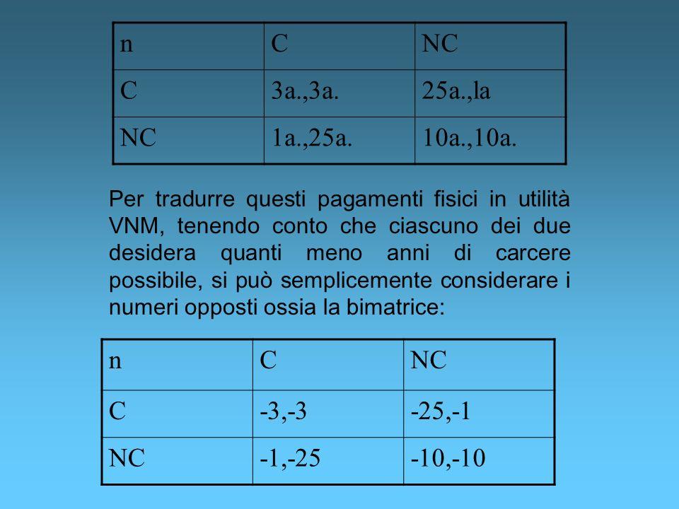 nCNC C3a.,3a.25a.,la NC1a.,25a.10a.,10a. Per tradurre questi pagamenti fisici in utilità VNM, tenendo conto che ciascuno dei due desidera quanti meno