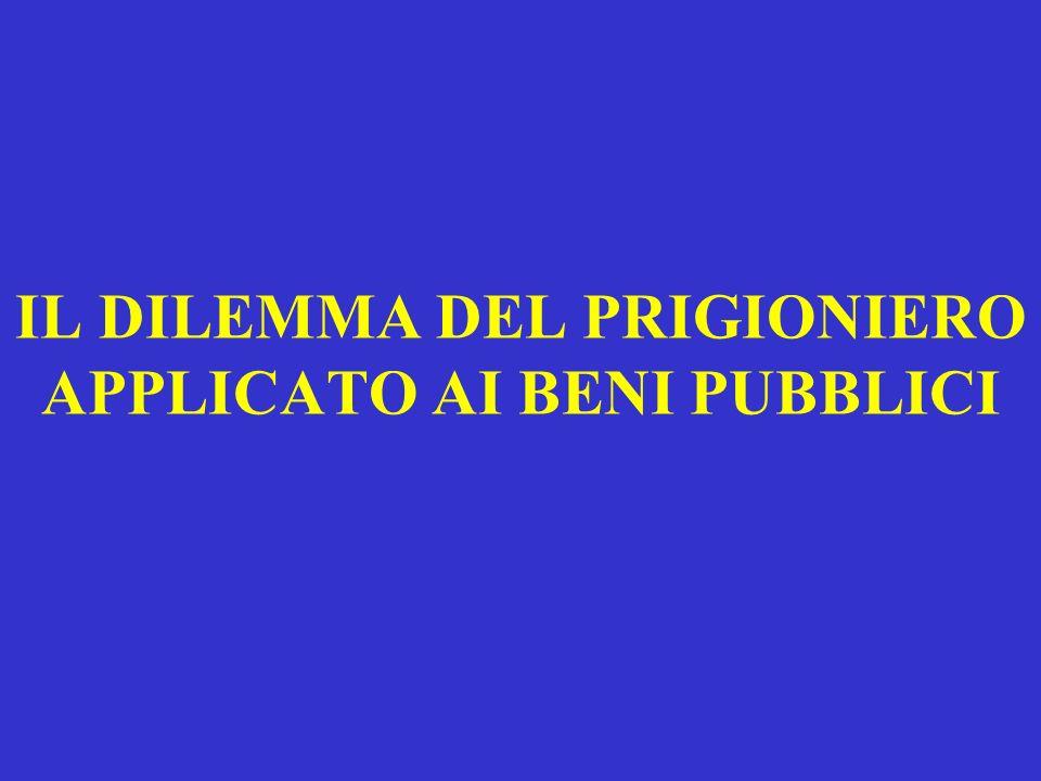IL DILEMMA DEL PRIGIONIERO Cosè un bene pubblico.
