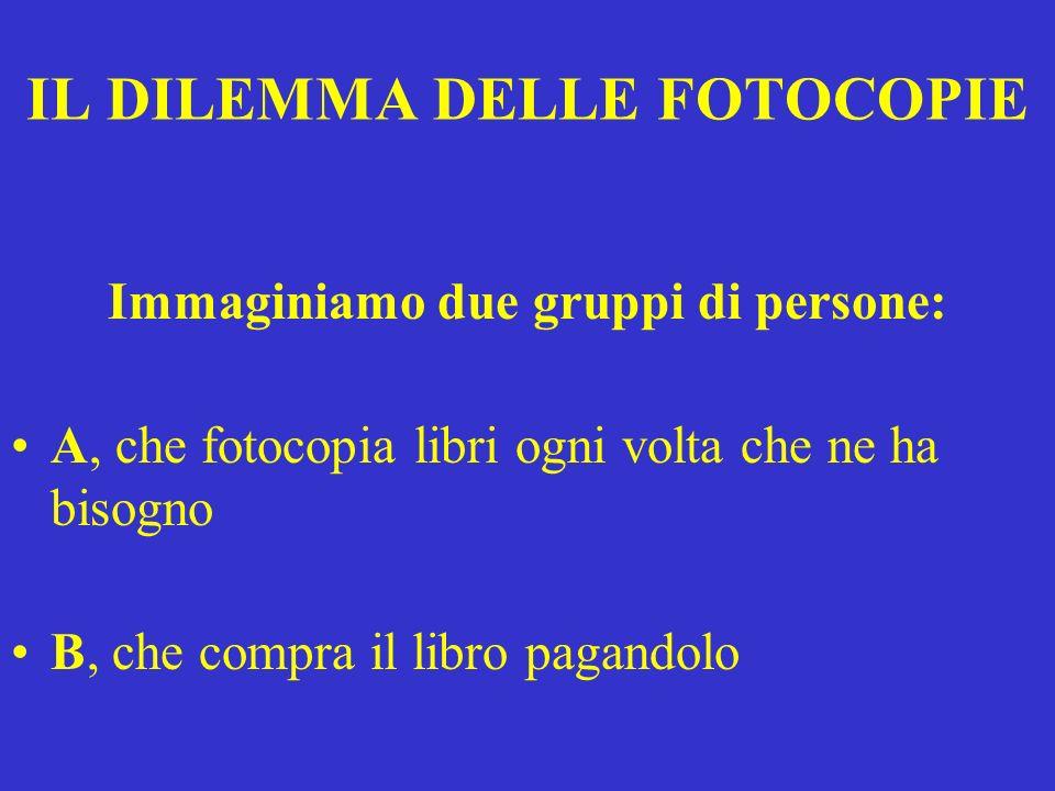 MATRICE DEI PAYOFF Giocatore A Giocatore B CompraFotocopia Compra( 0, 0 )( 4, 2 ) Fotocopia( 2, 4 )( 3, 3 )