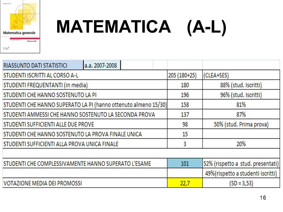 MATEMATICA (A-L) 16