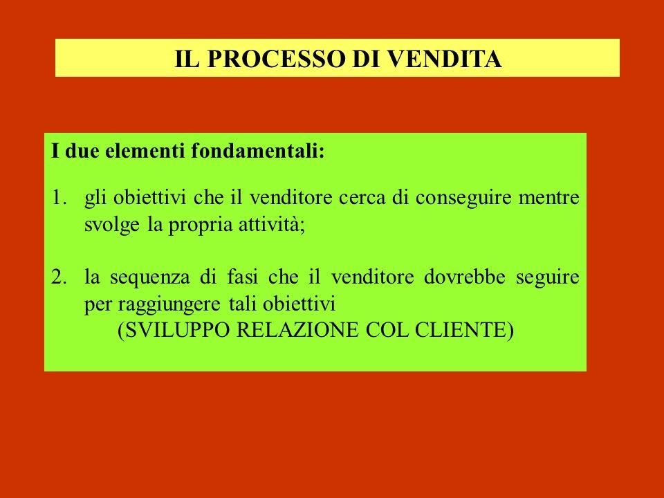 IL PROCESSO DI VENDITA I due elementi fondamentali: 1.gli obiettivi che il venditore cerca di conseguire mentre svolge la propria attività; 2.la seque