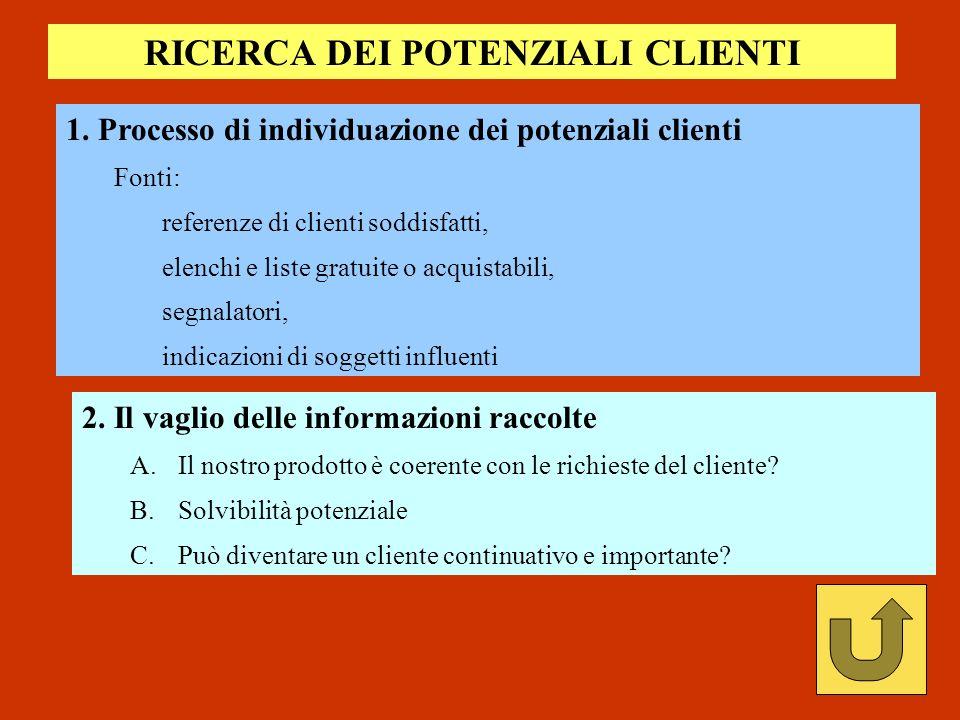 RICERCA DEI POTENZIALI CLIENTI 1. Processo di individuazione dei potenziali clienti Fonti: referenze di clienti soddisfatti, elenchi e liste gratuite