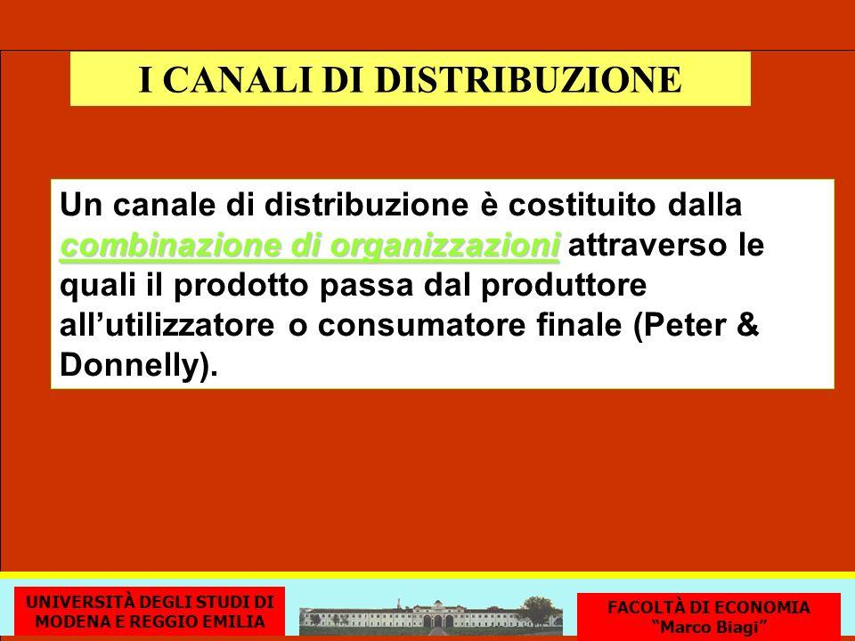 DECISIONI STRATEGICHE DI CANALE 1.CANALI DIRETTI O INDIRETTI 2.