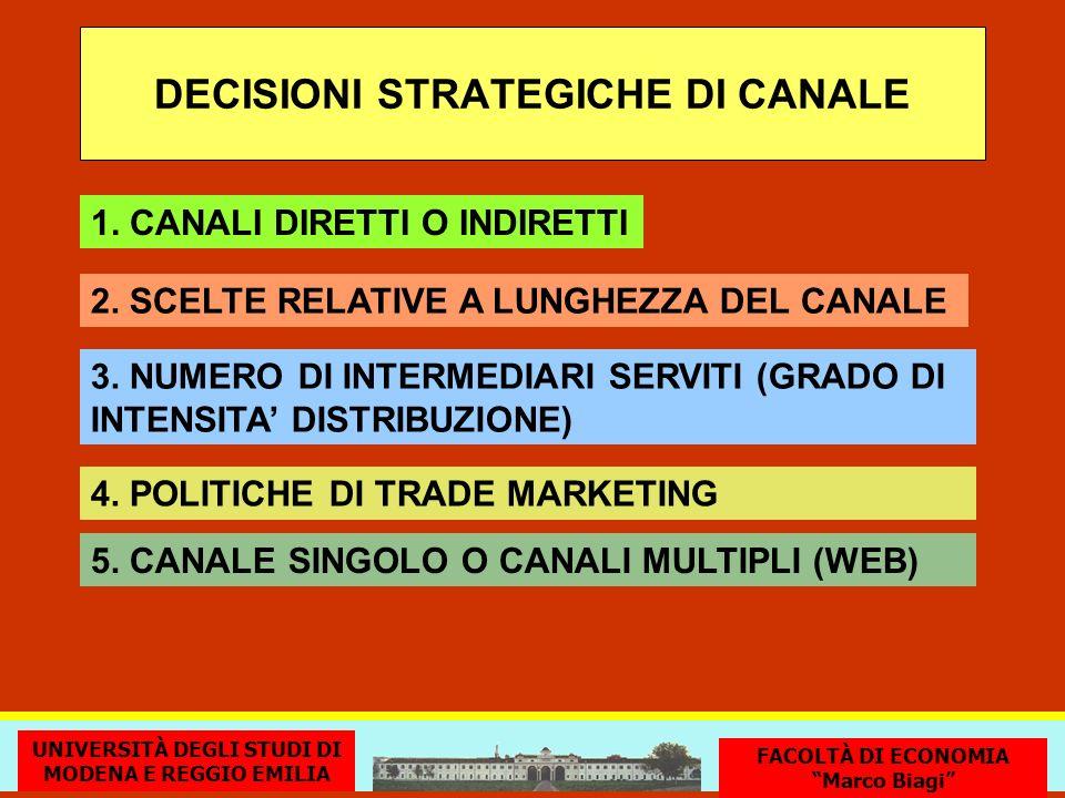 PENETRAZIONE MEDIA COPERTURA PONDERATA X QUOTA DI MERCATO 100.000 Euro 1 Mln.