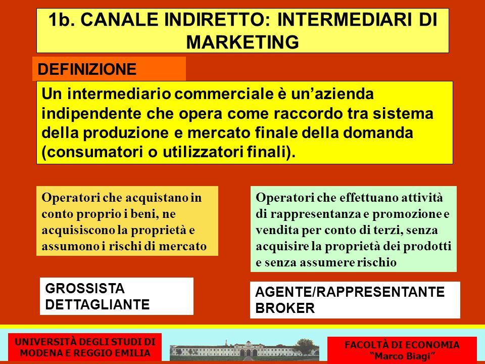 1b. CANALE INDIRETTO: INTERMEDIARI DI MARKETING Un intermediario commerciale è unazienda indipendente che opera come raccordo tra sistema della produz