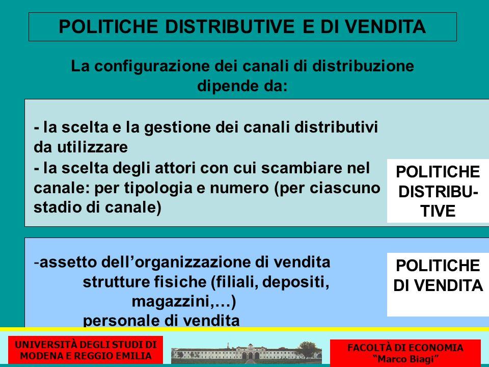 POLITICHE DISTRIBUTIVE E DI VENDITA - la scelta degli attori con cui scambiare nel canale: per tipologia e numero (per ciascuno stadio di canale) - la