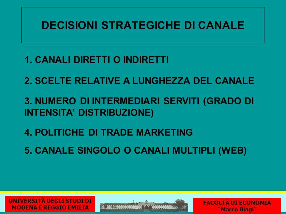 DECISIONI STRATEGICHE DI CANALE 1. CANALI DIRETTI O INDIRETTI 2. SCELTE RELATIVE A LUNGHEZZA DEL CANALE 3. NUMERO DI INTERMEDIARI SERVITI (GRADO DI IN