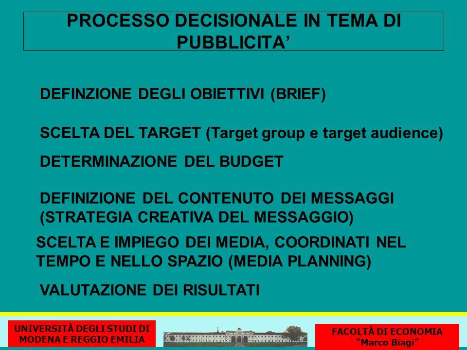 PROCESSO DECISIONALE IN TEMA DI PUBBLICITA DEFINZIONE DEGLI OBIETTIVI (BRIEF) SCELTA DEL TARGET (Target group e target audience) SCELTA E IMPIEGO DEI MEDIA, COORDINATI NEL TEMPO E NELLO SPAZIO (MEDIA PLANNING) DETERMINAZIONE DEL BUDGET DEFINIZIONE DEL CONTENUTO DEI MESSAGGI (STRATEGIA CREATIVA DEL MESSAGGIO) VALUTAZIONE DEI RISULTATI UNIVERSITÀ DEGLI STUDI DI MODENA E REGGIO EMILIA FACOLTÀ DI ECONOMIA Marco Biagi