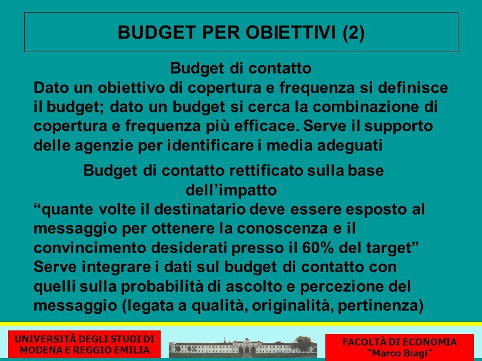 BUDGET PER OBIETTIVI (2) Budget di contatto Dato un obiettivo di copertura e frequenza si definisce il budget; dato un budget si cerca la combinazione di copertura e frequenza più efficace.