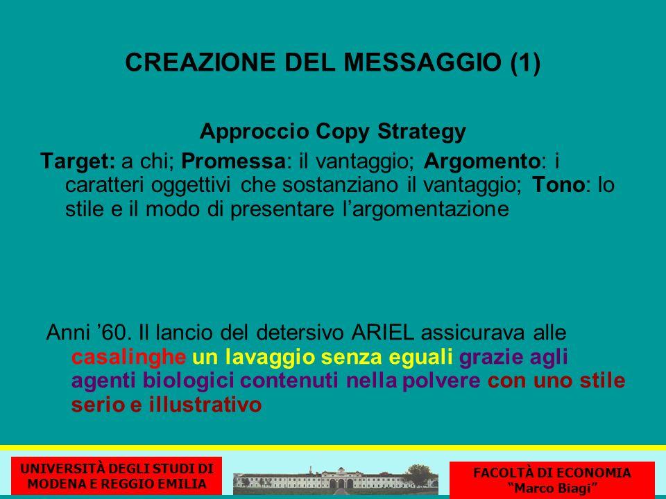 CREAZIONE DEL MESSAGGIO (1) Approccio Copy Strategy Target: a chi; Promessa: il vantaggio; Argomento: i caratteri oggettivi che sostanziano il vantaggio; Tono: lo stile e il modo di presentare largomentazione Anni 60.