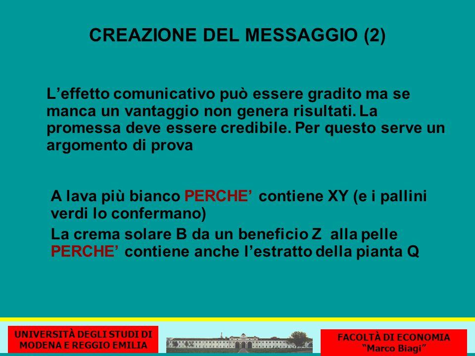 CREAZIONE DEL MESSAGGIO (2) Leffetto comunicativo può essere gradito ma se manca un vantaggio non genera risultati.