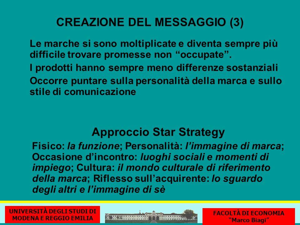 CREAZIONE DEL MESSAGGIO (3) Le marche si sono moltiplicate e diventa sempre più difficile trovare promesse non occupate.
