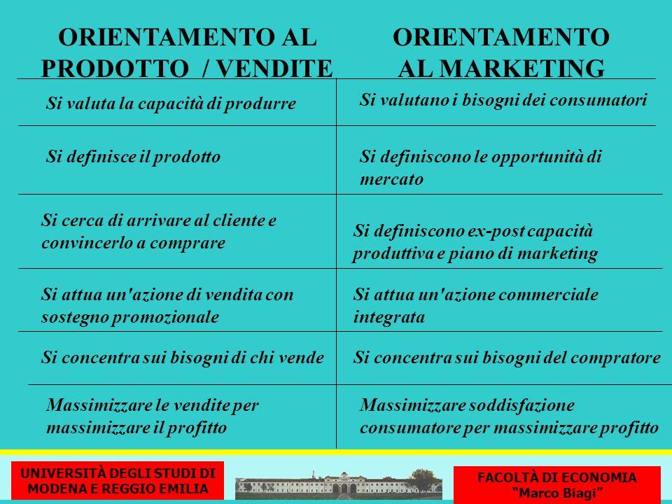 SODDISFAZIONE ASPETTATIVE DEL CONSUMATORE QUALE E LA FINALITA DEL MARKETING REDDITIVITA INVESTIMENTO DI IMPRESA G.