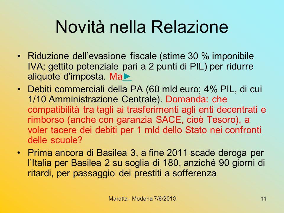 Marotta - Modena 7/6/201011 Novità nella Relazione Riduzione dellevasione fiscale (stime 30 % imponibile IVA; gettito potenziale pari a 2 punti di PIL) per ridurre aliquote dimposta.