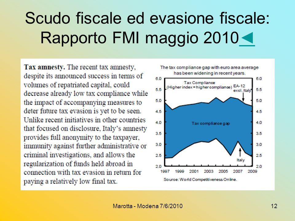 Marotta - Modena 7/6/201012 Scudo fiscale ed evasione fiscale: Rapporto FMI maggio 2010