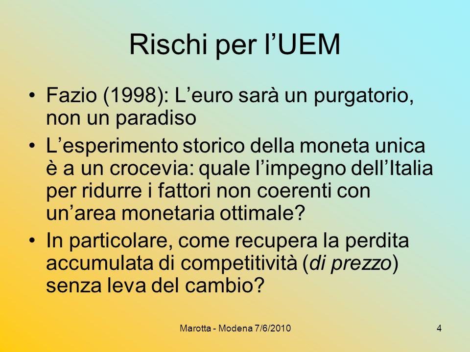 Marotta - Modena 7/6/20104 Rischi per lUEM Fazio (1998): Leuro sarà un purgatorio, non un paradiso Lesperimento storico della moneta unica è a un crocevia: quale limpegno dellItalia per ridurre i fattori non coerenti con unarea monetaria ottimale.