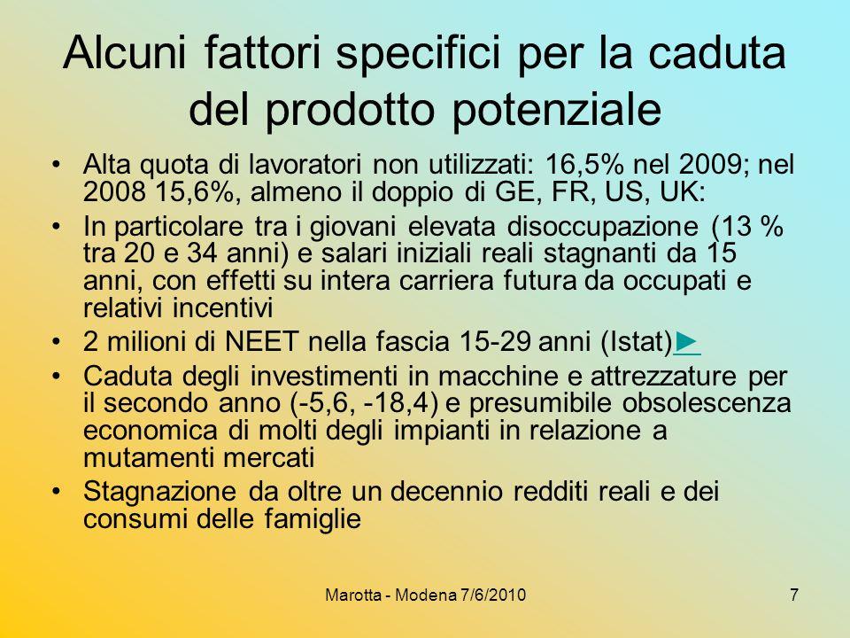 Marotta - Modena 7/6/20108 No education employment training