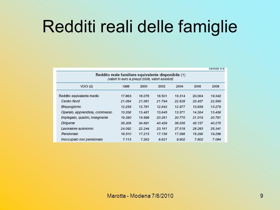 Marotta - Modena 7/6/20109 Redditi reali delle famiglie
