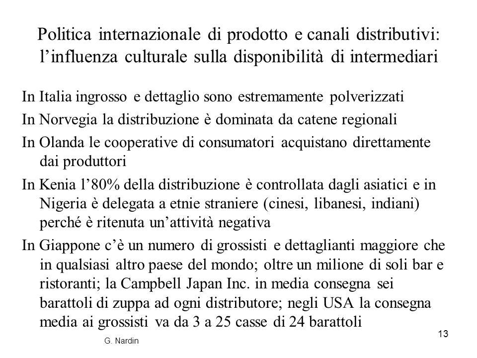 13 Politica internazionale di prodotto e canali distributivi: linfluenza culturale sulla disponibilità di intermediari In Italia ingrosso e dettaglio