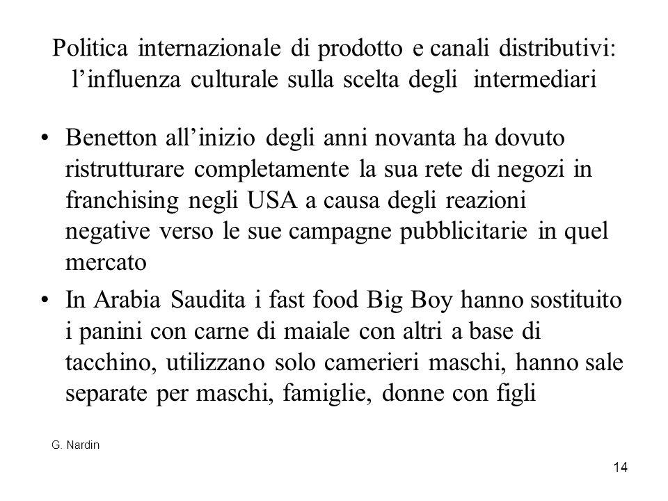 14 Politica internazionale di prodotto e canali distributivi: linfluenza culturale sulla scelta degli intermediari Benetton allinizio degli anni novan