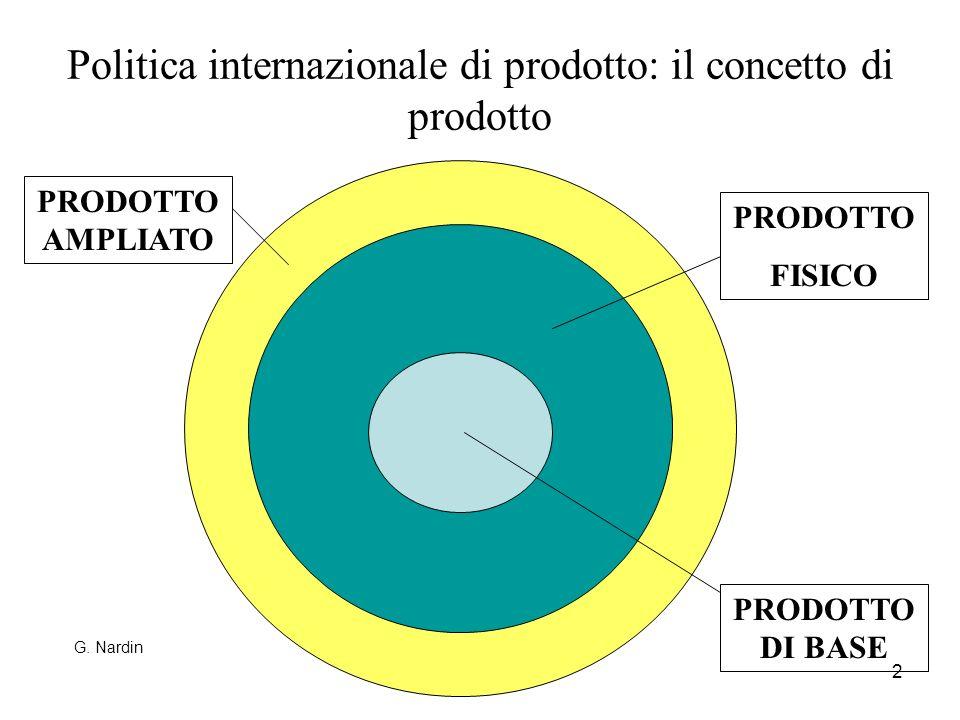 3 Politica internazionale di prodotto: il concetto di prodotto PRODOTTO BASE: CARATTERI TECNICI PRODOTTO FISICO: CONFEZIONE, MARCA, ATTRIBUTI, DESIGN PRODOTTO AMPLIATO: SERVIZI PRE E POST VENDITA (assistenza, garanzie…) G.