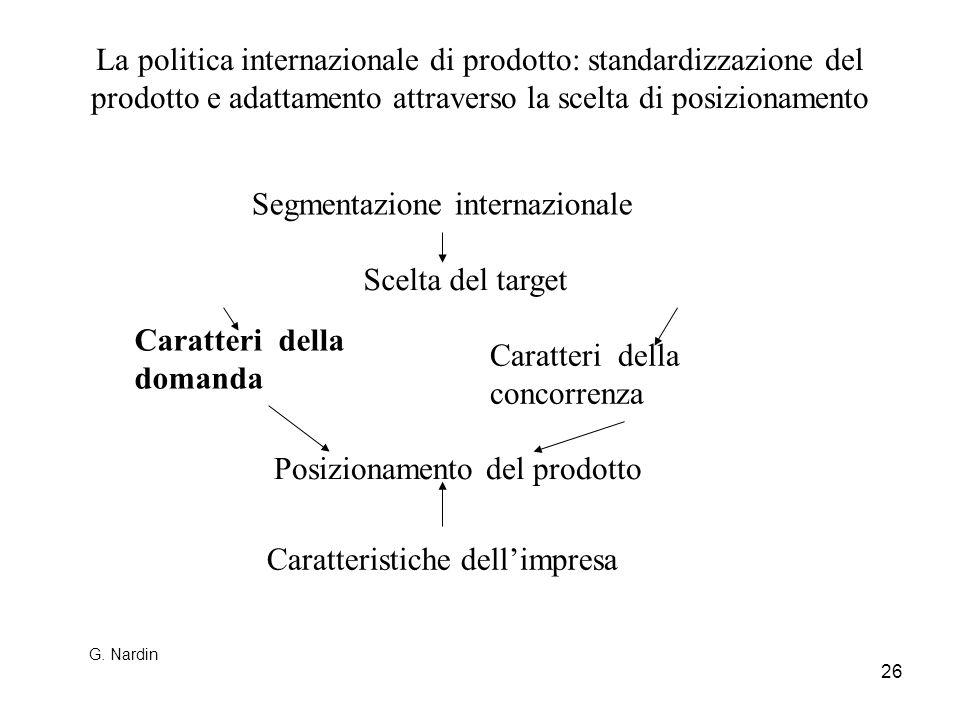 26 La politica internazionale di prodotto: standardizzazione del prodotto e adattamento attraverso la scelta di posizionamento Segmentazione internazi